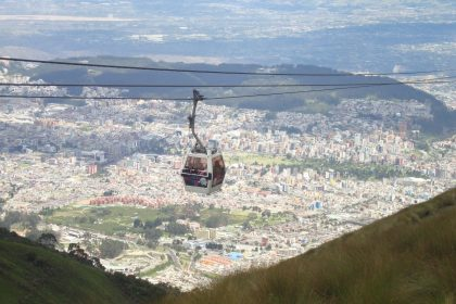 Top attractions in Quito